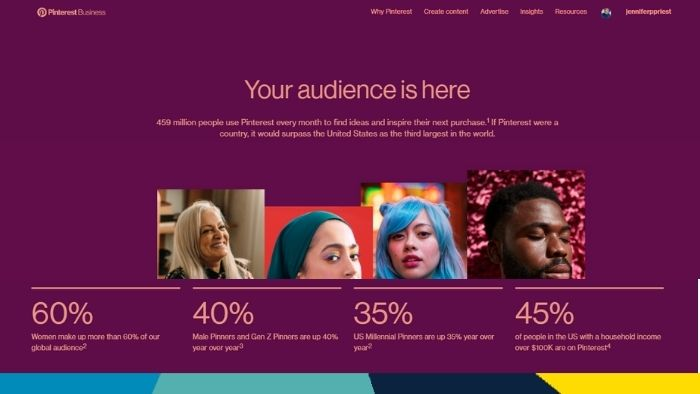 Screenshot of Pinterest for Business homepage showing demographics data for Pinterest audience